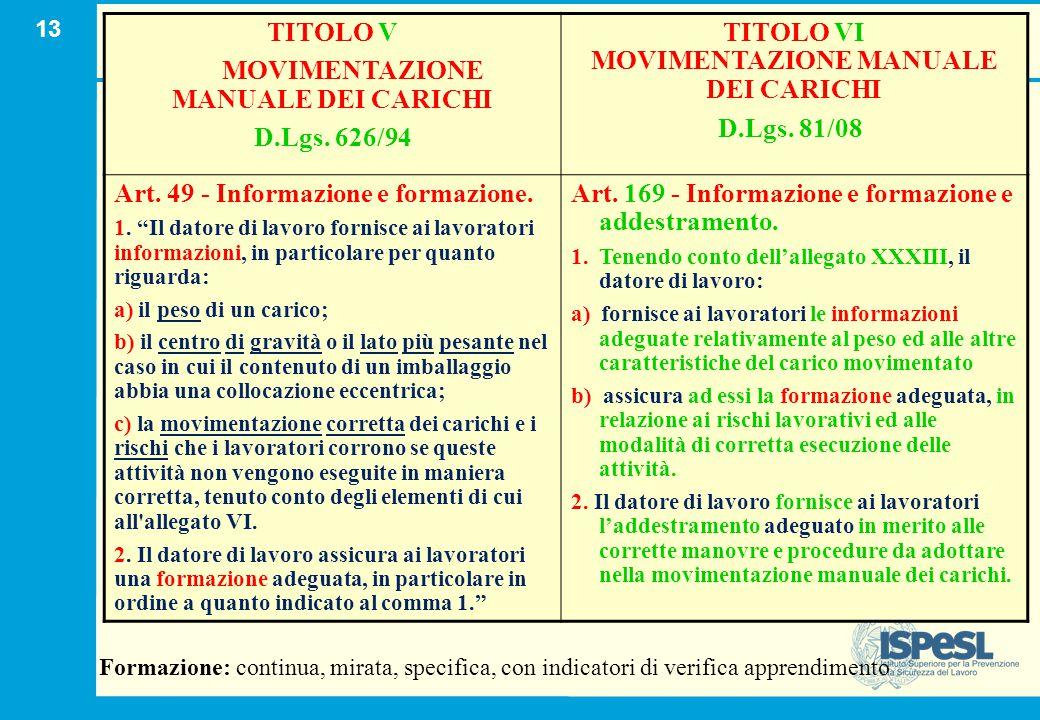 TITOLO VI MOVIMENTAZIONE MANUALE DEI CARICHI