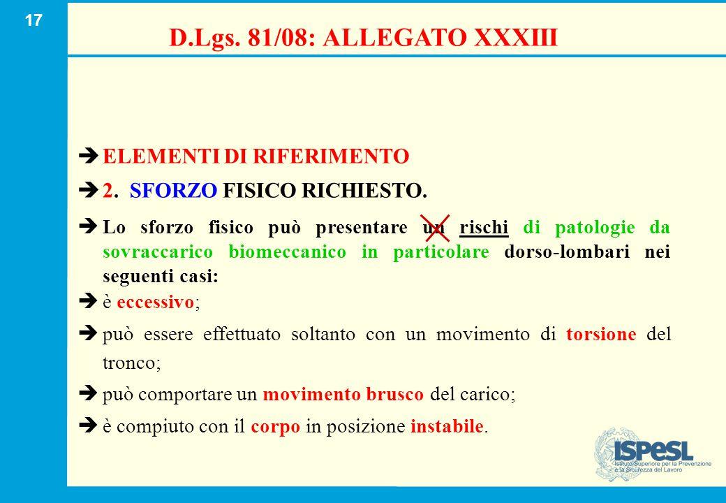 D.Lgs. 81/08: ALLEGATO XXXIII