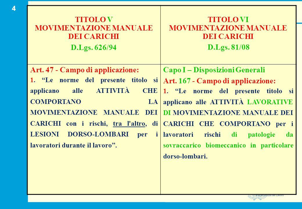 TITOLO V MOVIMENTAZIONE MANUALE DEI CARICHI