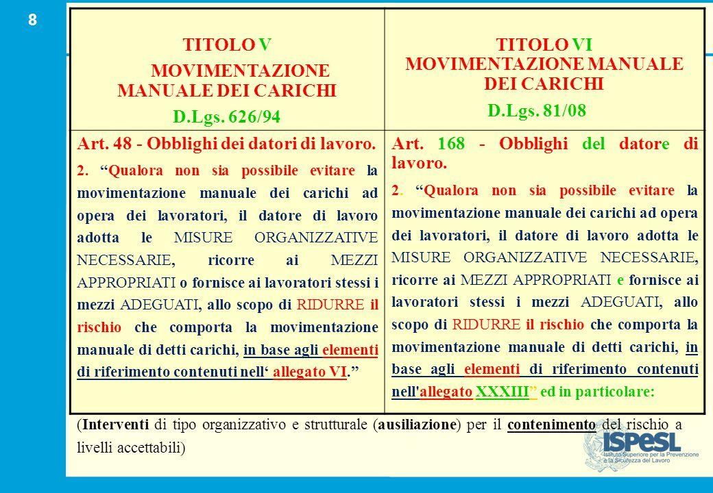 MOVIMENTAZIONE MANUALE DEI CARICHI D.Lgs. 626/94