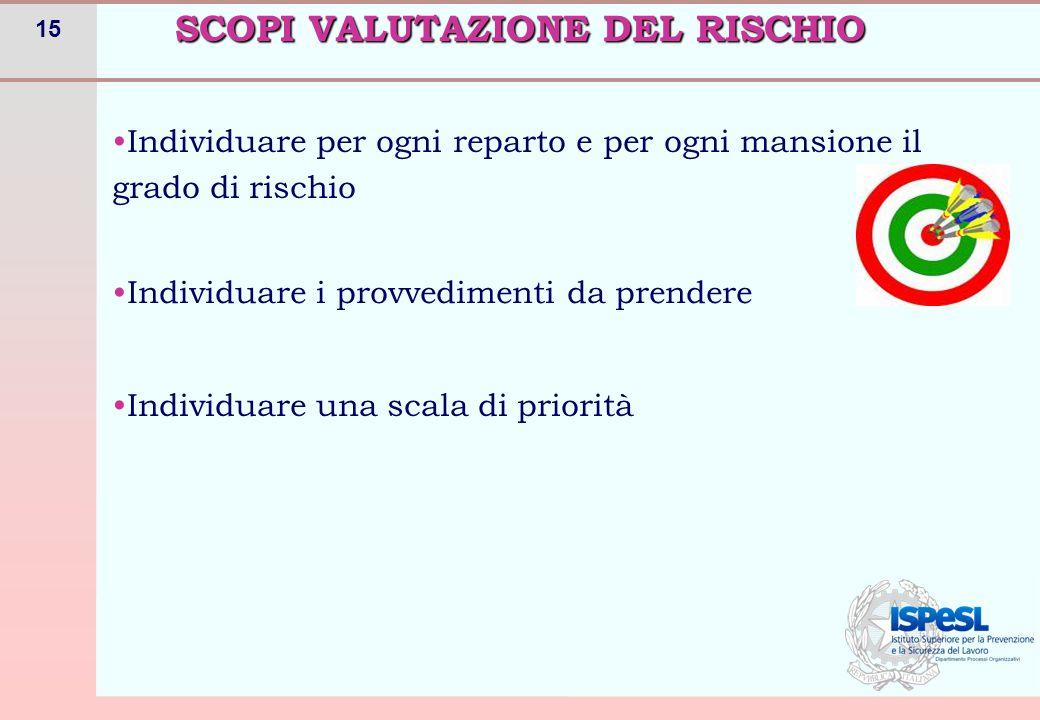PROBLEMATICHE RELATIVE ALLA V.R. BIOLOGICO