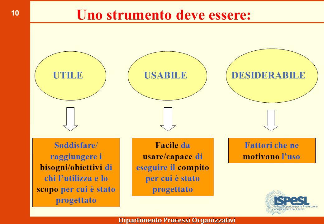 Definizione di usabilità di uno strumento/sistema: