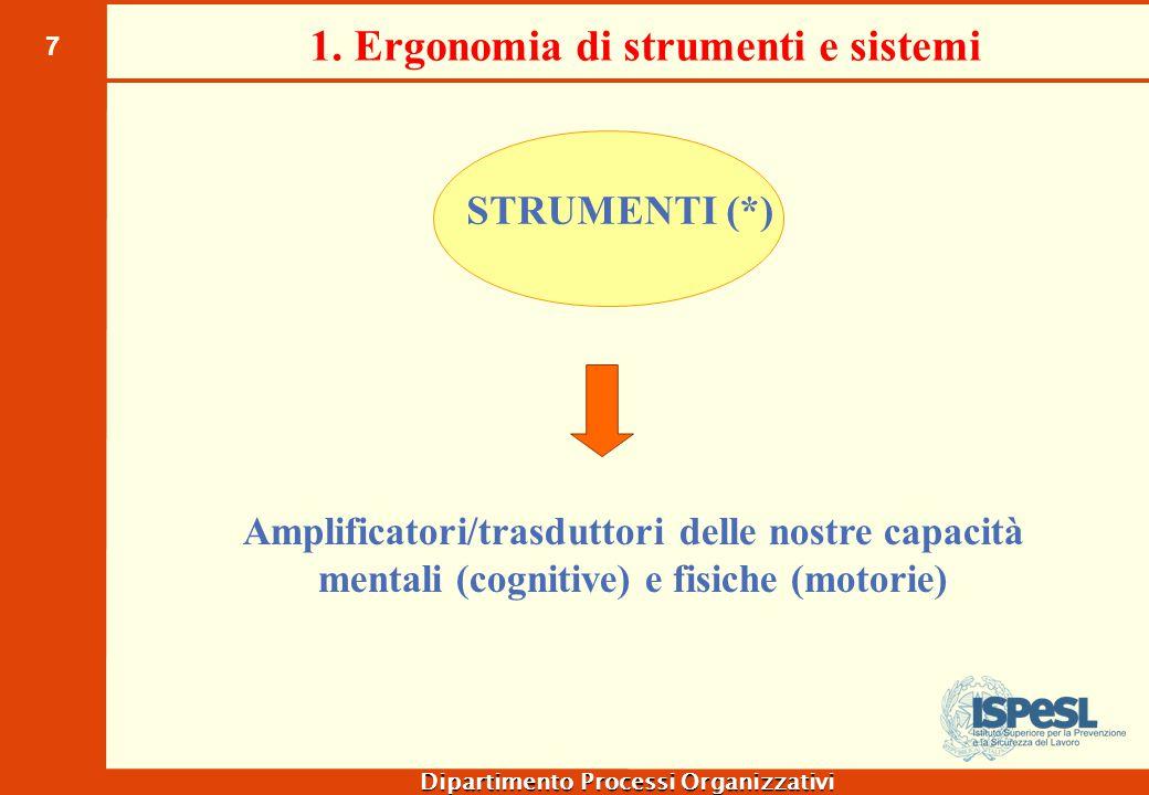 1. Ergonomia di strumenti e sistemi (segue)