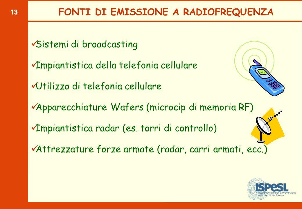 Per broadcasting (o con l obsoleto termine italiano radioaudizioni circolari) si intende la trasmissione di informazioni da un sistema trasmittente ad un insieme di sistemi riceventi non definito a priori.
