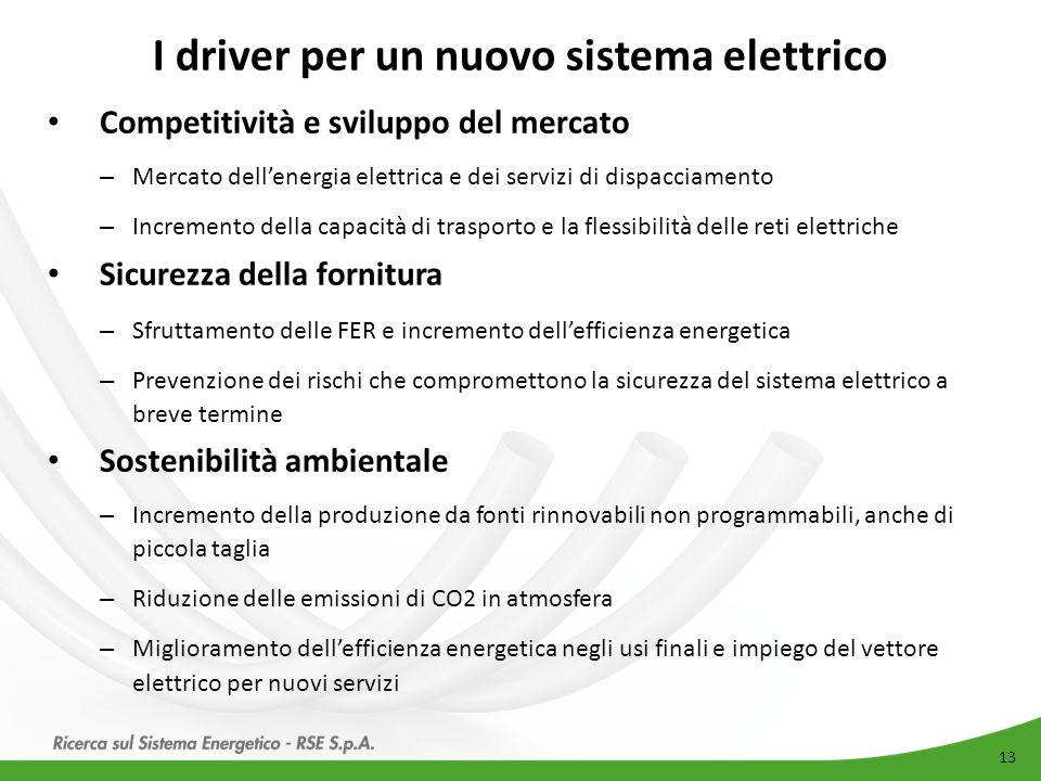 I driver per un nuovo sistema elettrico