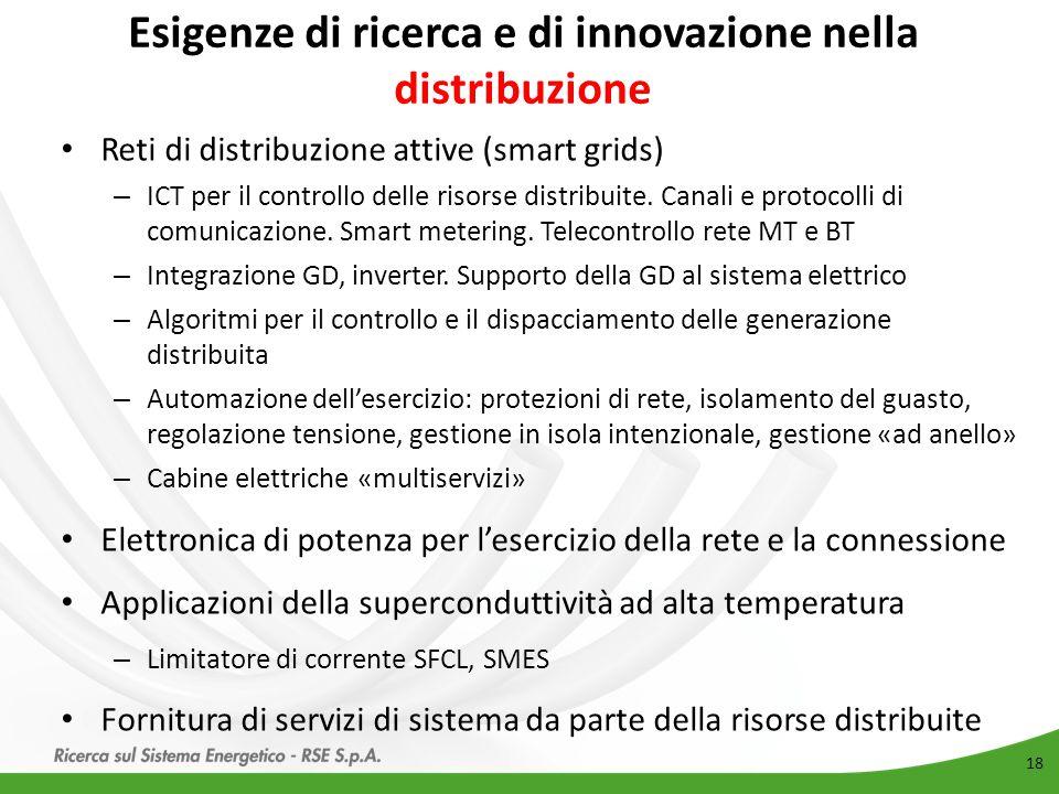 Esigenze di ricerca e di innovazione nella distribuzione
