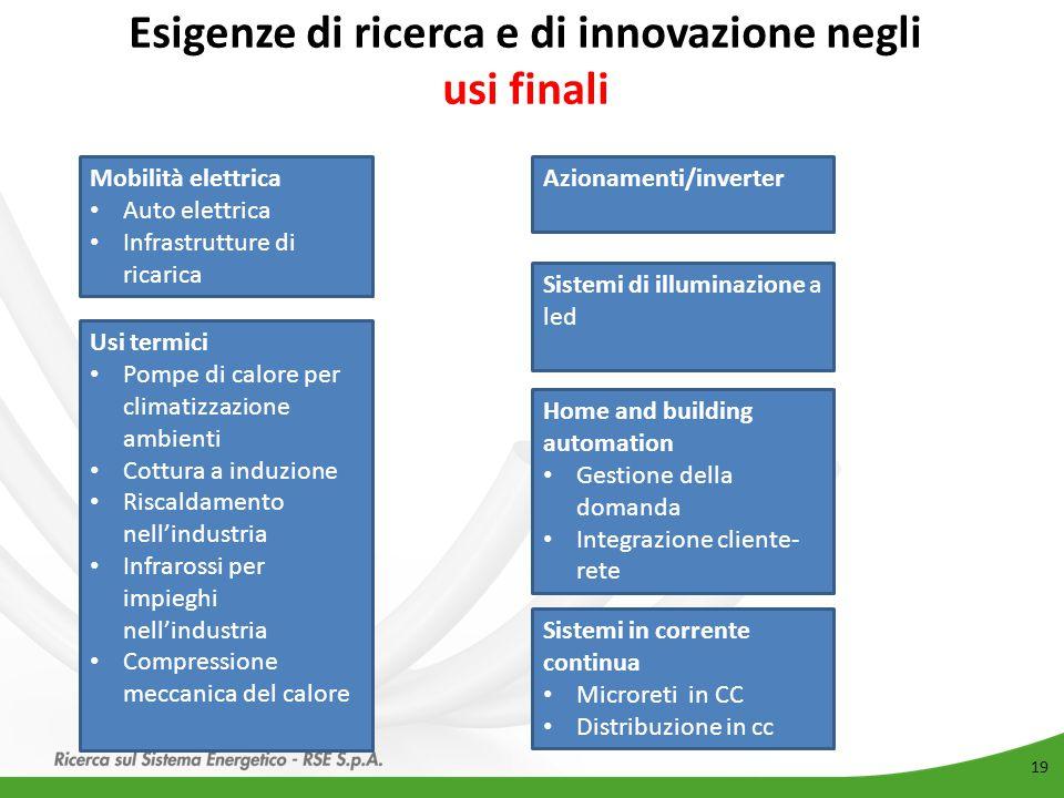 Esigenze di ricerca e di innovazione negli usi finali