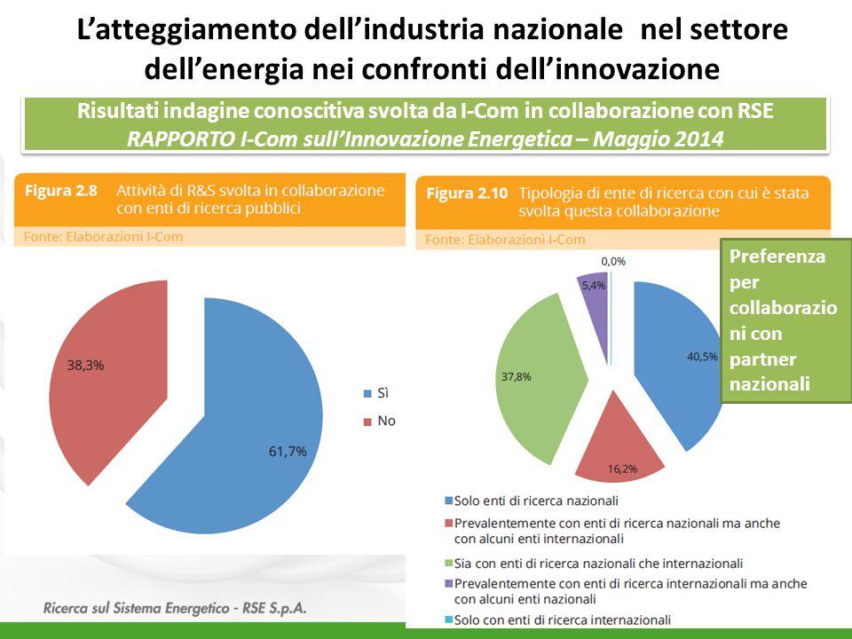 RAPPORTO I-Com sull'Innovazione Energetica – Maggio 2014