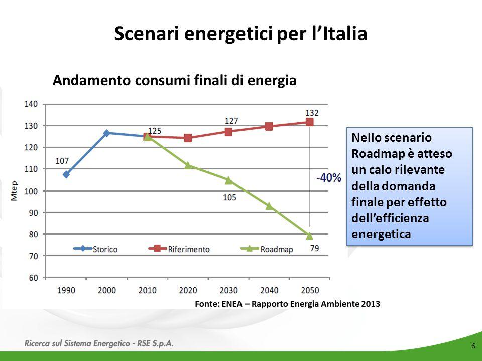 Scenari energetici per l'Italia