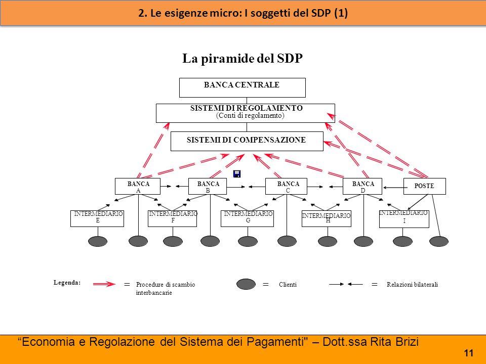 2. Le esigenze micro: I soggetti del SDP (1) SISTEMI DI COMPENSAZIONE