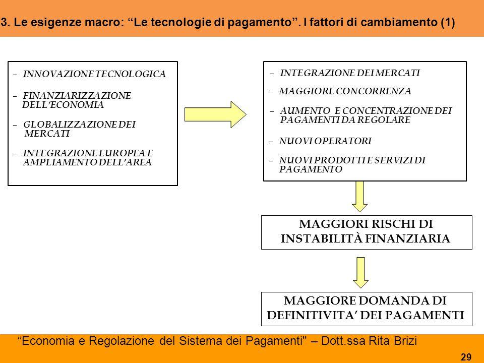 MAGGIORI RISCHI DI INSTABILITÀ FINANZIARIA