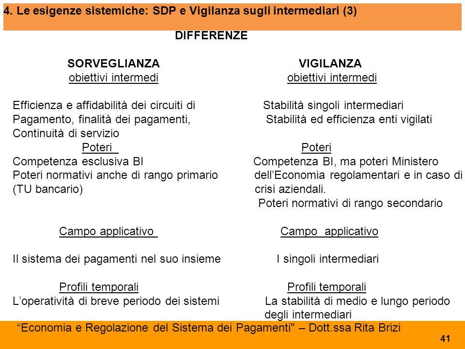 4. Le esigenze sistemiche: SDP e Vigilanza sugli intermediari (3)