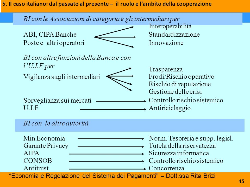 BI con le Associazioni di categoria e gli intermediari per