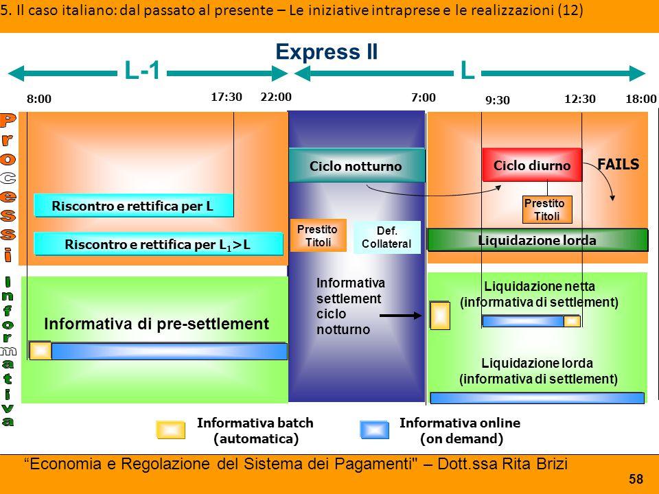 5. Il caso italiano: dal passato al presente – Le iniziative intraprese e le realizzazioni (12)
