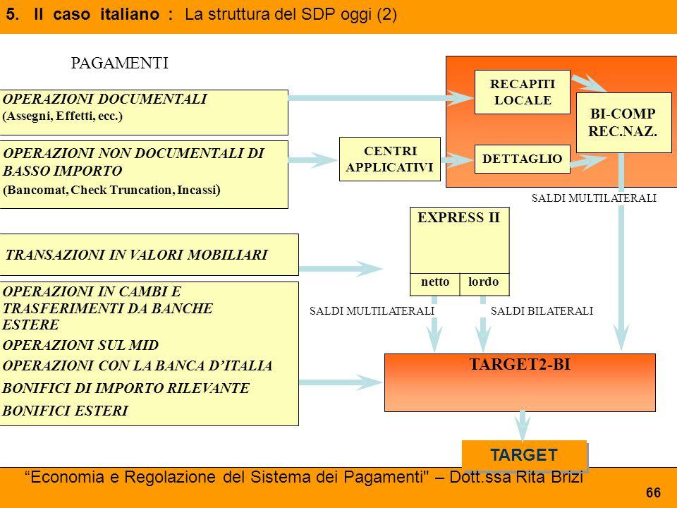 5. Il caso italiano : La struttura del SDP oggi (2)