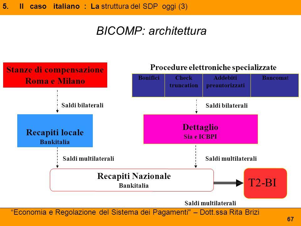BICOMP: architettura T2-BI Stanze di compensazione Roma e Milano