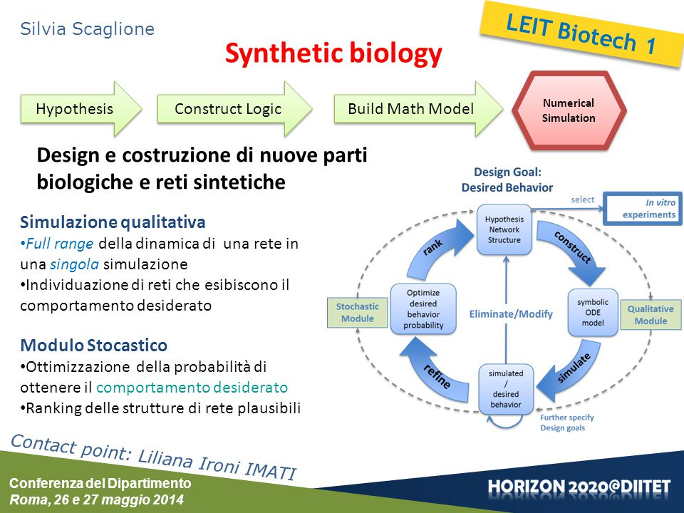 Synthetic biology LEIT Biotech 1