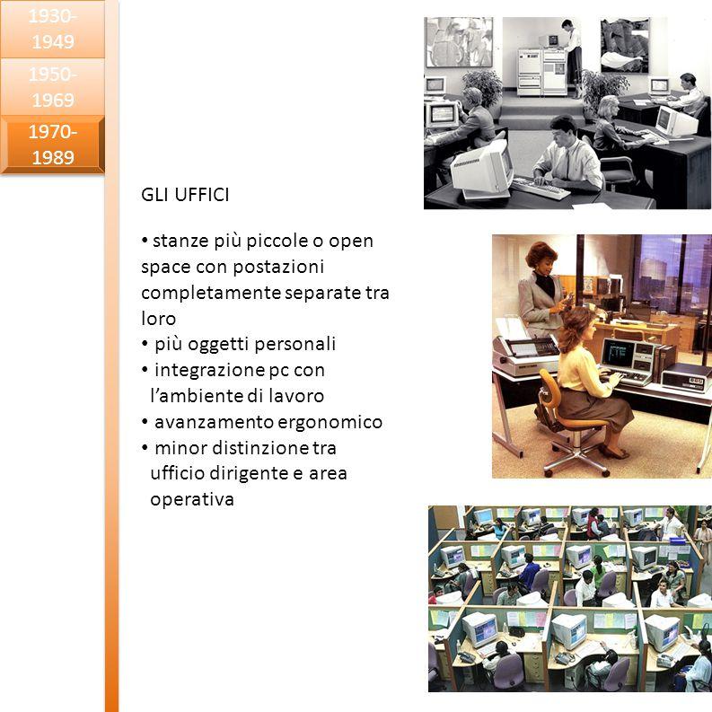 1930-1949 1950-1969. 1970-1989. GLI UFFICI. stanze più piccole o open space con postazioni completamente separate tra loro.