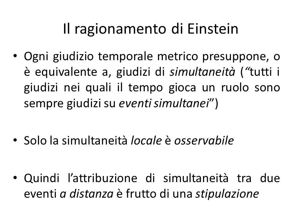 Il ragionamento di Einstein