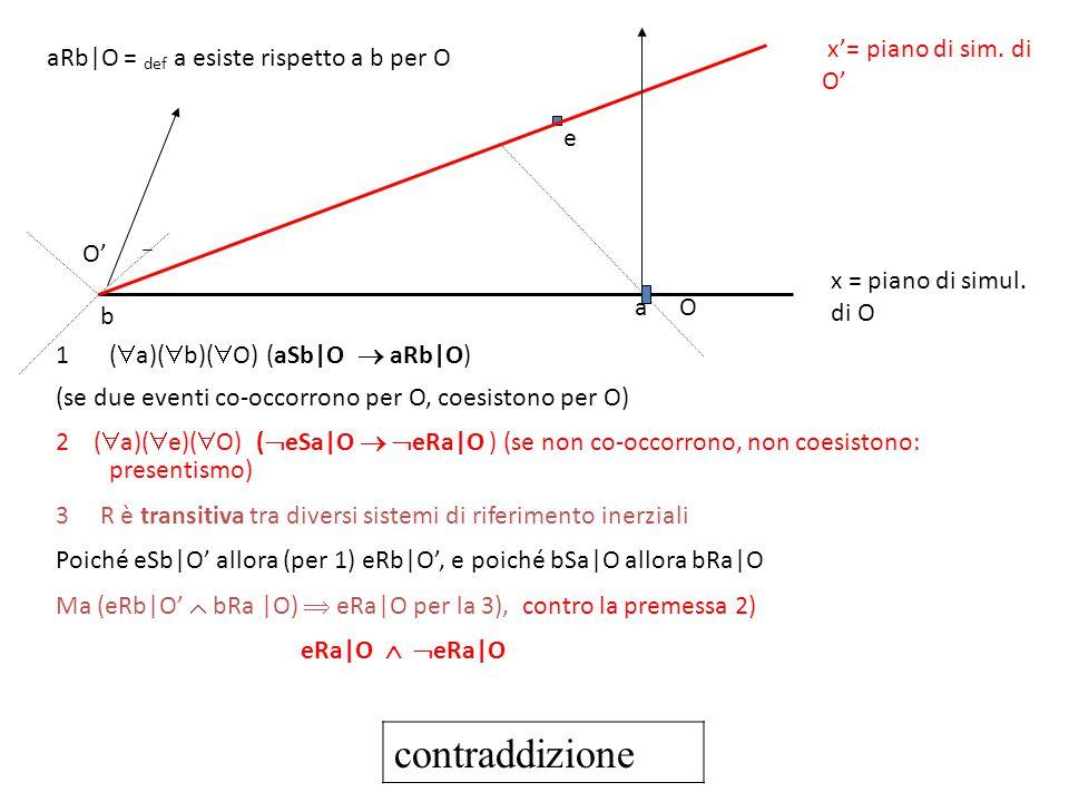 contraddizione x'= piano di sim. di O'