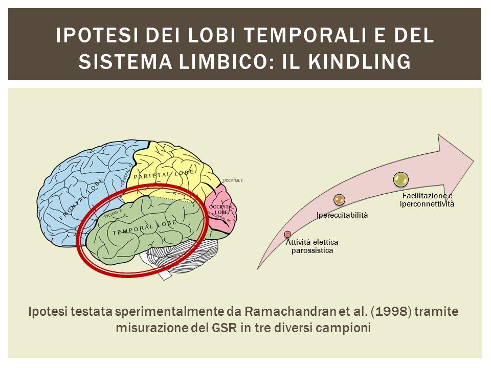 Ipotesi dei lobi temporali e del sistema limbico: il kindling