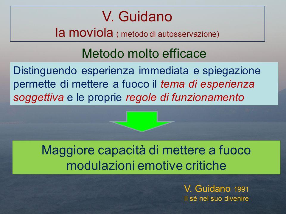 V. Guidano la moviola ( metodo di autosservazione)