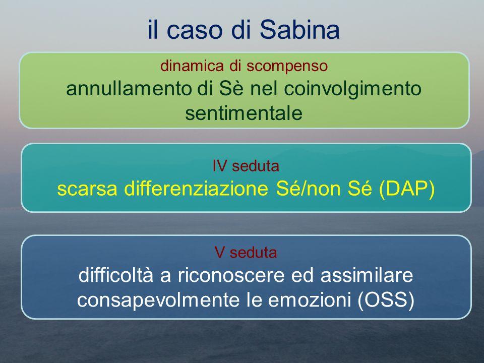 il caso di Sabina annullamento di Sè nel coinvolgimento sentimentale