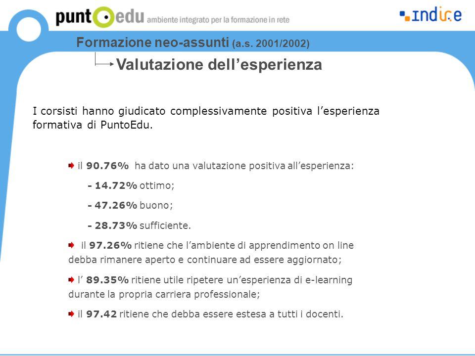 Valutazione dell'esperienza