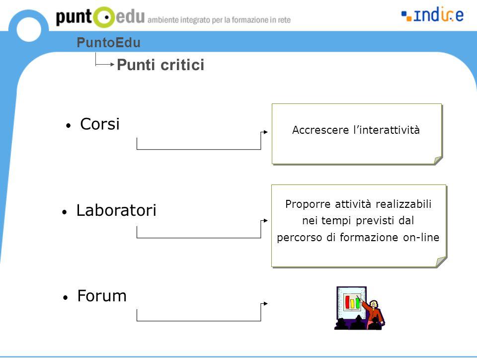 Punti critici PuntoEdu Corsi Laboratori Forum