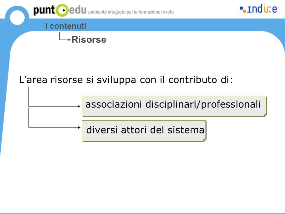 L'area risorse si sviluppa con il contributo di: