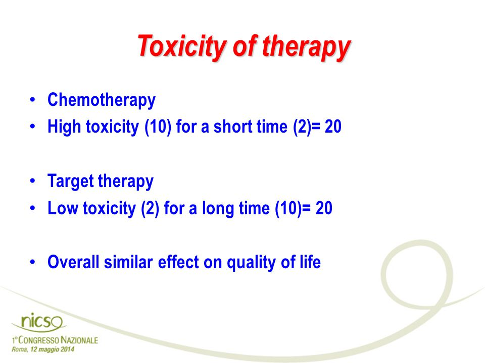 Toxicity of therapy Chemotherapy