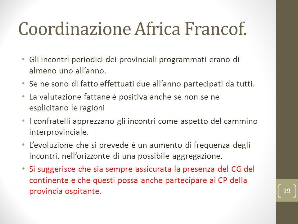 Coordinazione Africa Francof.
