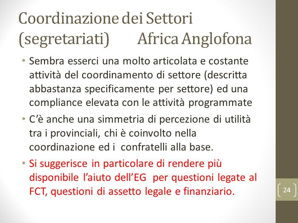 Coordinazione dei Settori (segretariati) Africa Anglofona