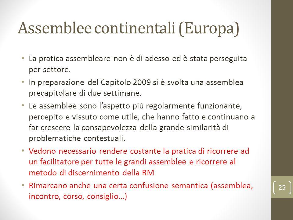 Assemblee continentali (Europa)