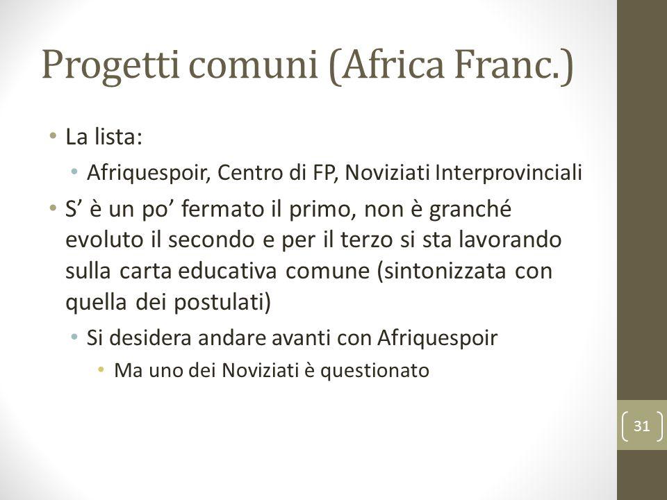 Progetti comuni (Africa Franc.)