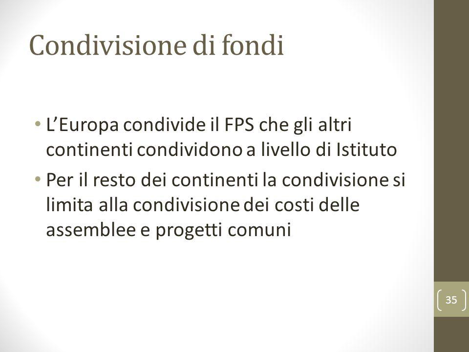 Condivisione di fondi L'Europa condivide il FPS che gli altri continenti condividono a livello di Istituto.