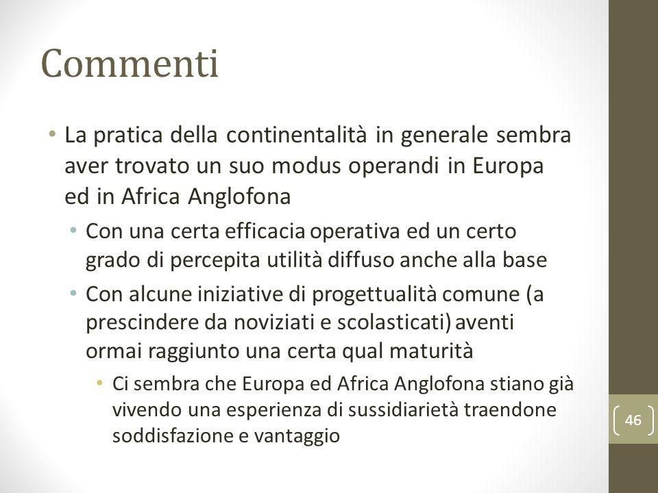 Commenti La pratica della continentalità in generale sembra aver trovato un suo modus operandi in Europa ed in Africa Anglofona.