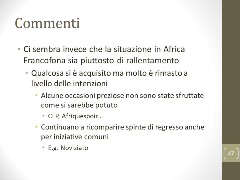Commenti Ci sembra invece che la situazione in Africa Francofona sia piuttosto di rallentamento.