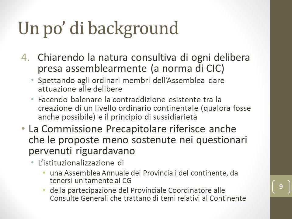 Un po' di background Chiarendo la natura consultiva di ogni delibera presa assemblearmente (a norma di CIC)