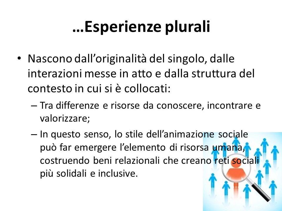 …Esperienze plurali Nascono dall'originalità del singolo, dalle interazioni messe in atto e dalla struttura del contesto in cui si è collocati: