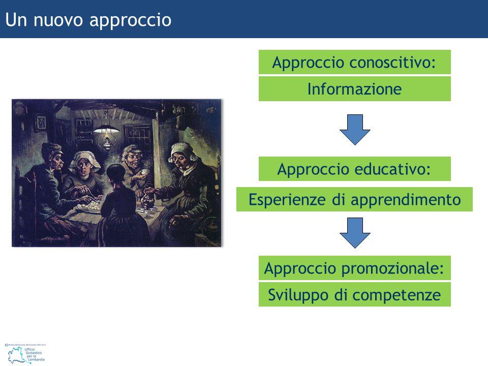 Un nuovo approccio Approccio conoscitivo: Informazione