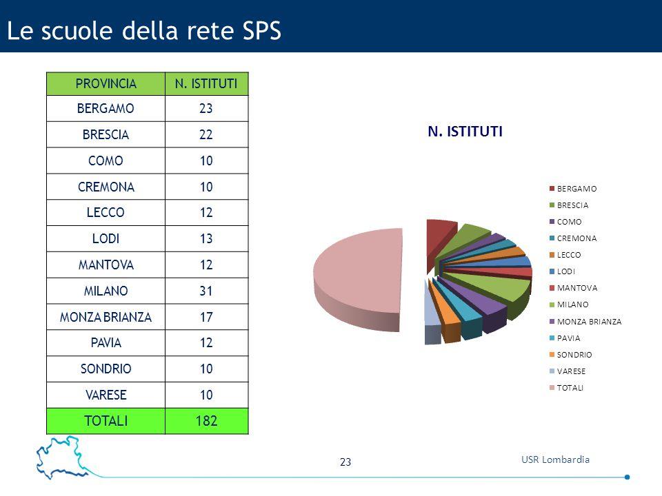 Le scuole della rete SPS