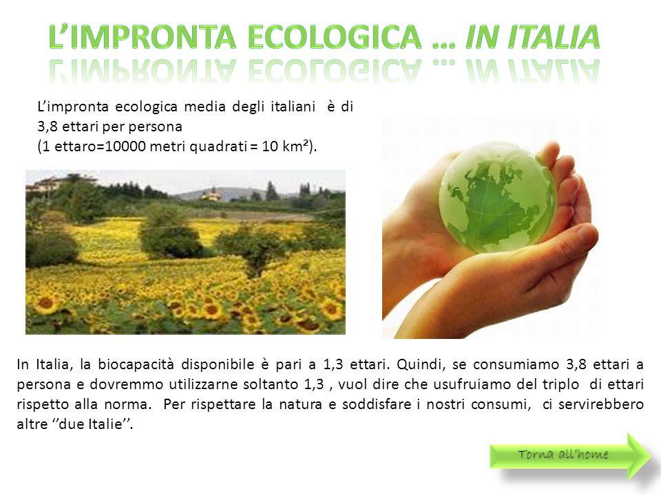 L'impronta ecologica … in Italia
