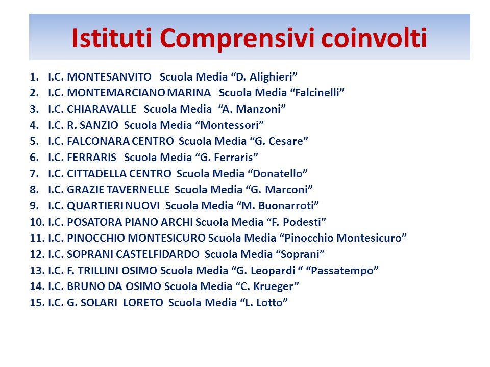 I. C. COMPRENSIVI COINVOLTI