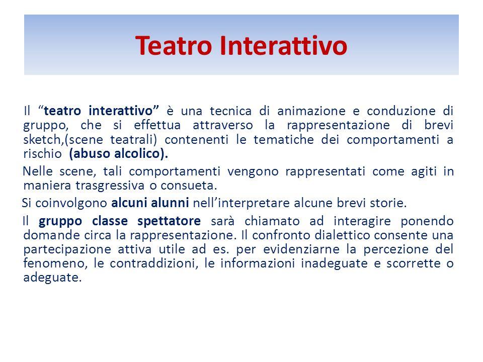 Teatro Interattivo