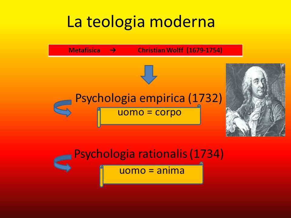 Psychologia empirica (1732) Psychologia rationalis (1734)