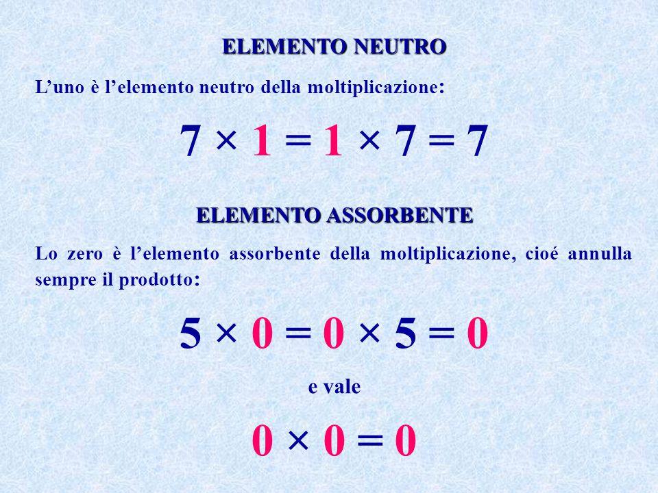 7 × 1 = 1 × 7 = 7 5 × 0 = 0 × 5 = 0 0 × 0 = 0 ELEMENTO NEUTRO