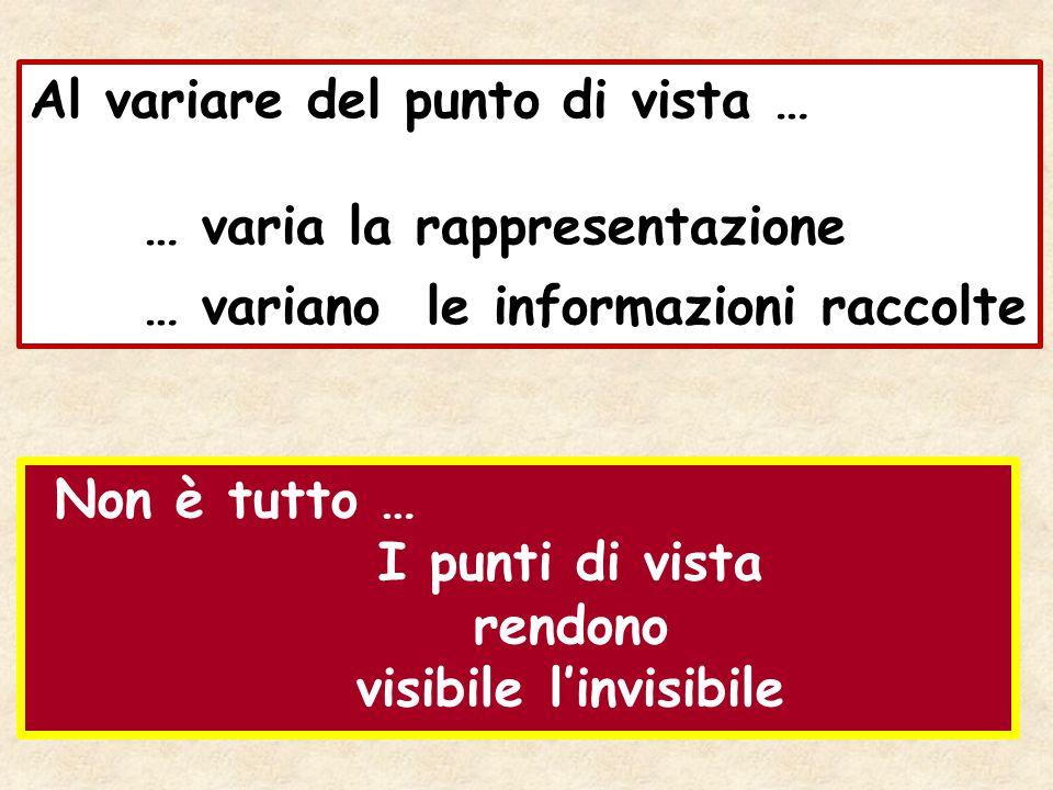 visibile l'invisibile