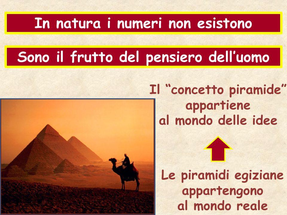In natura i numeri non esistono Sono il frutto del pensiero dell'uomo