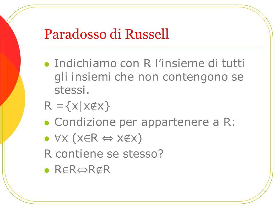 Paradosso di Russell Indichiamo con R l'insieme di tutti gli insiemi che non contengono se stessi. R ={x|x∉x}